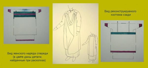 Rekonstrukce odevu